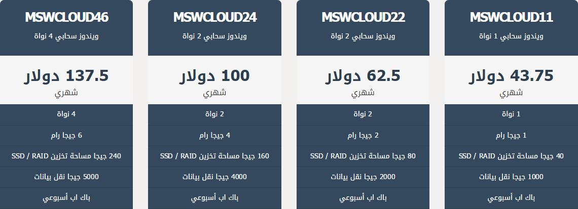 Cloud Windows Server