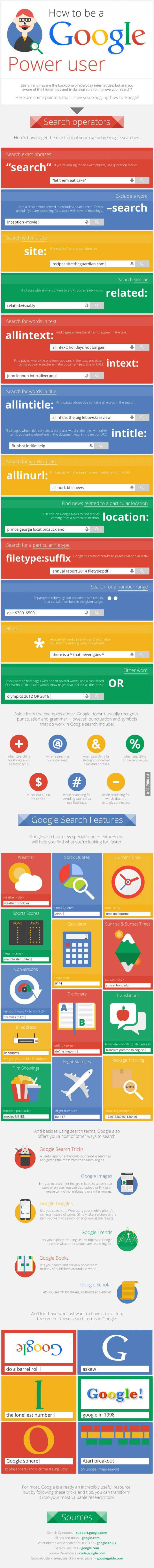 Infographic How To Control Google Search